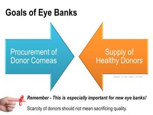 Trick out my PPT - Goals of Eye Banks - MB SLIDE 2
