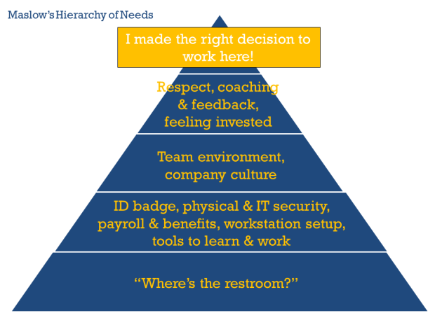 Hierarchy of Needs - onboarding